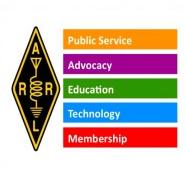ARRL National Website